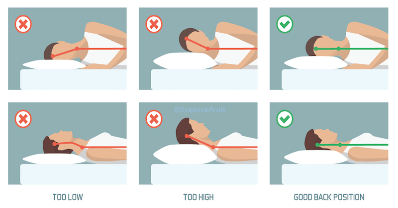 which pillow is best for me